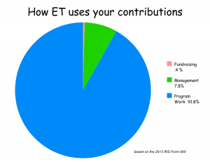 etcontributions5