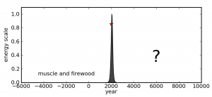 peak-ff-oil2